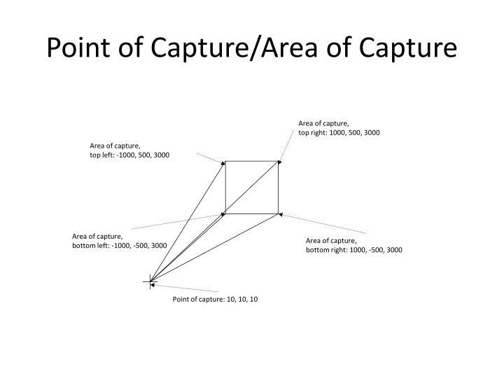 Area of capture,