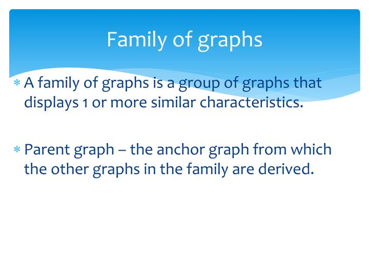 Family of graphs