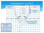 translations y cf x