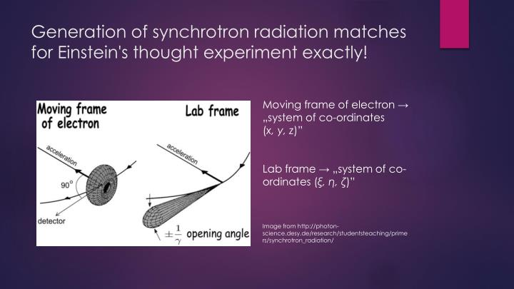 Generation of synchrotron radiation matches for Einstein's thought experiment exactly!