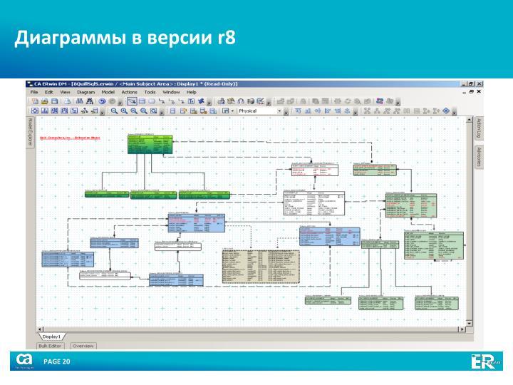 Диаграммы в версии