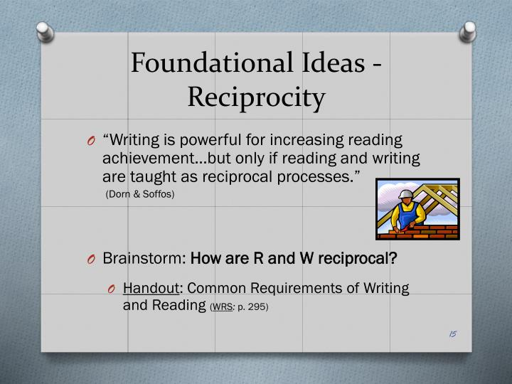 Foundational Ideas - Reciprocity