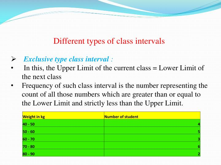 Different types of class intervals