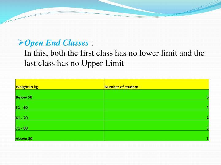 Open End Classes