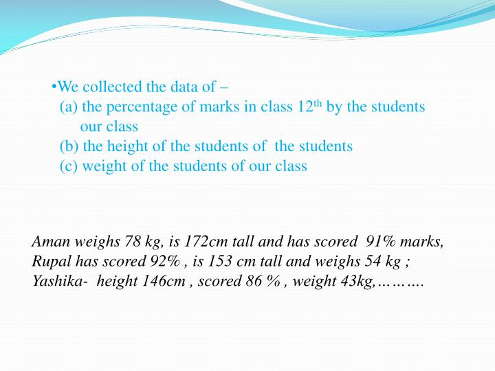 We collected the data of –
