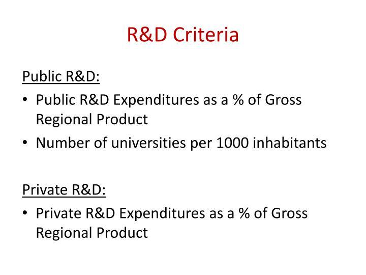 R&D Criteria