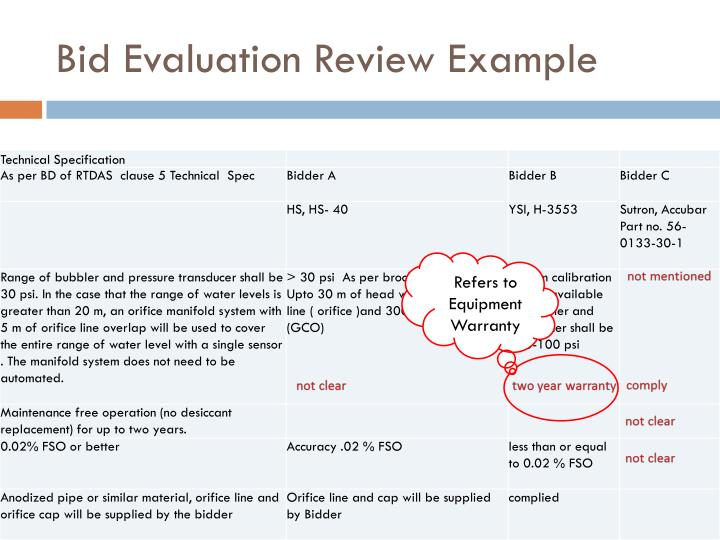 Bid Evaluation Review Example