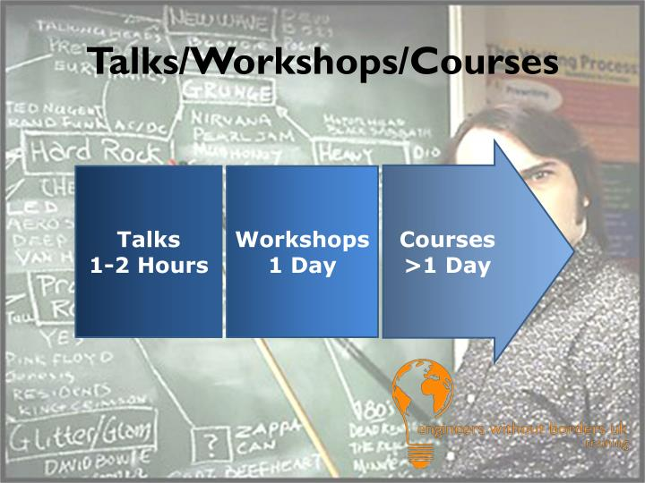 Talks/Workshops/Courses