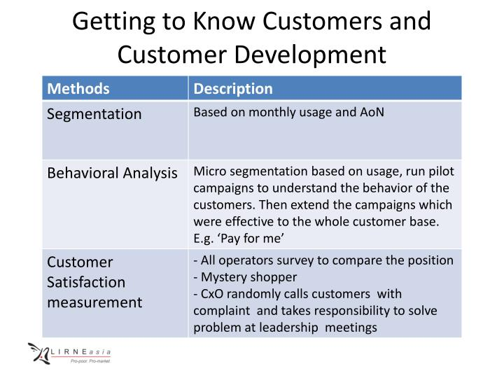 Getting to Know Customers and Customer Development