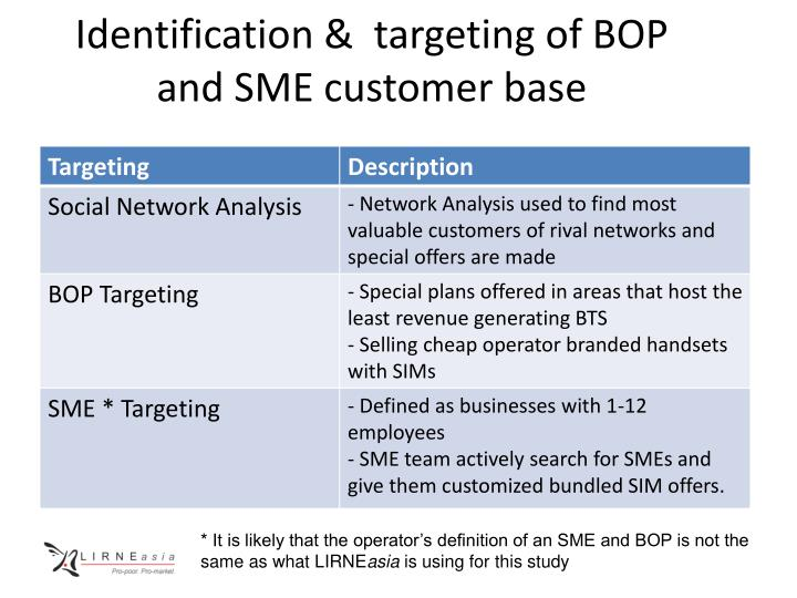 Identification &  targeting of BOP and SME customer base
