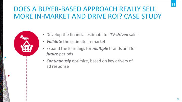 Does a buyer-based approach really sell more in-market and drive ROI? Case study