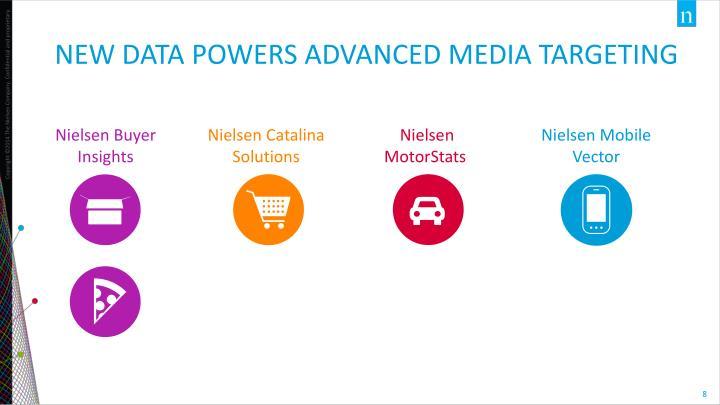 NEW DATA POWERS ADVANCED Media TARGETING