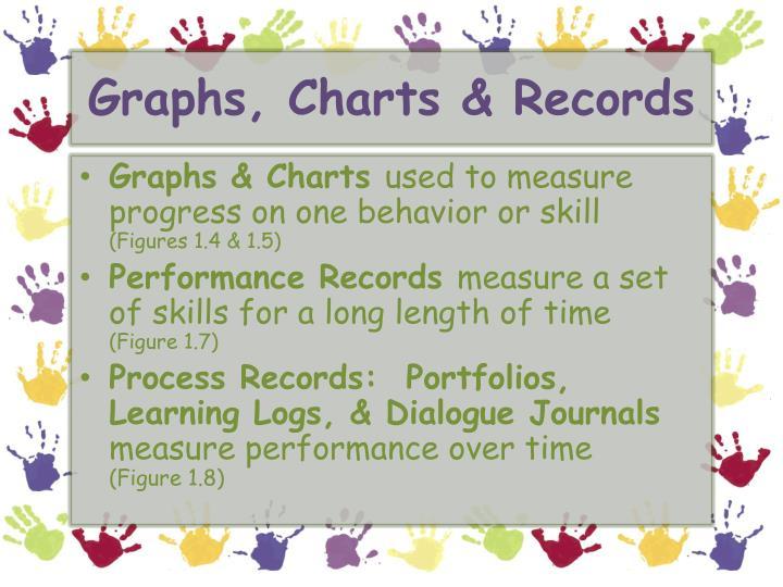 Graphs, Charts & Records