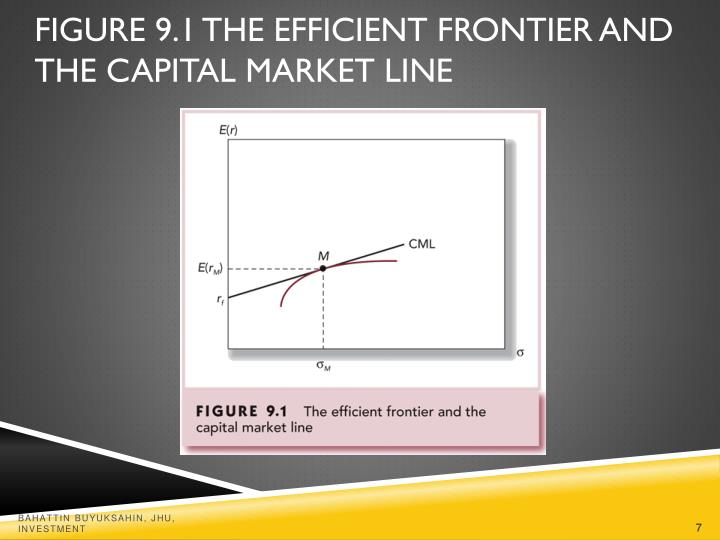 Figure 9.1 The Efficient Frontier and the Capital Market Line
