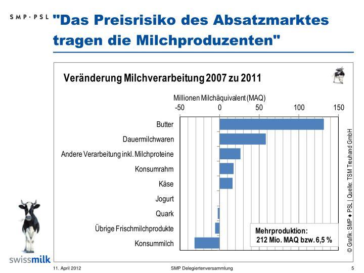 """""""Das Preisrisiko des Absatzmarktes tragen die Milchproduzenten"""""""