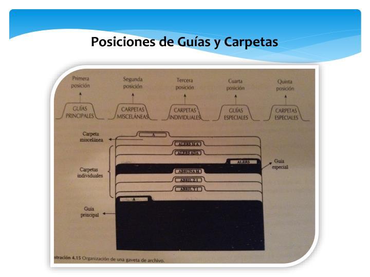 Posiciones de Guías y Carpetas