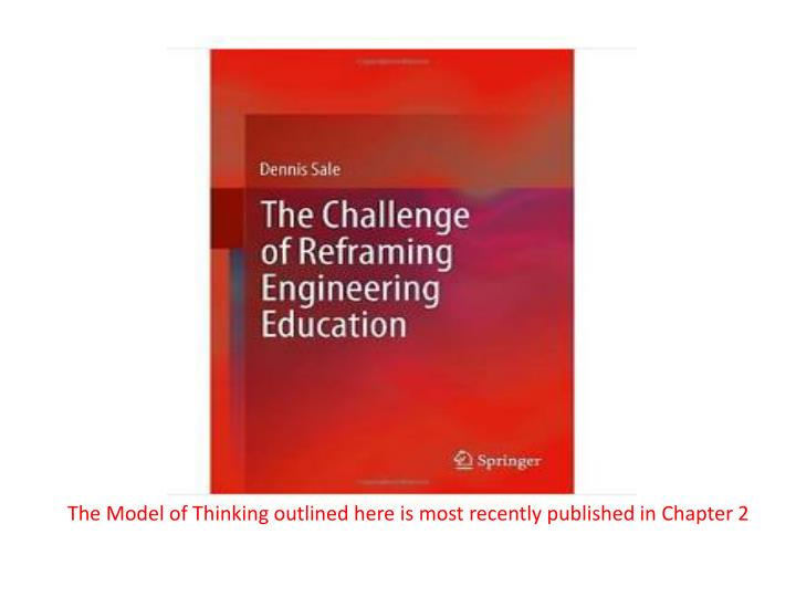The Model of Thinking outlined here is most recently published in Chapter 2