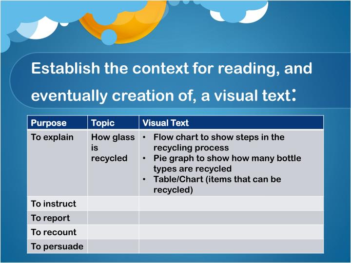 Establish the context for reading, and eventually creation of, a visual text