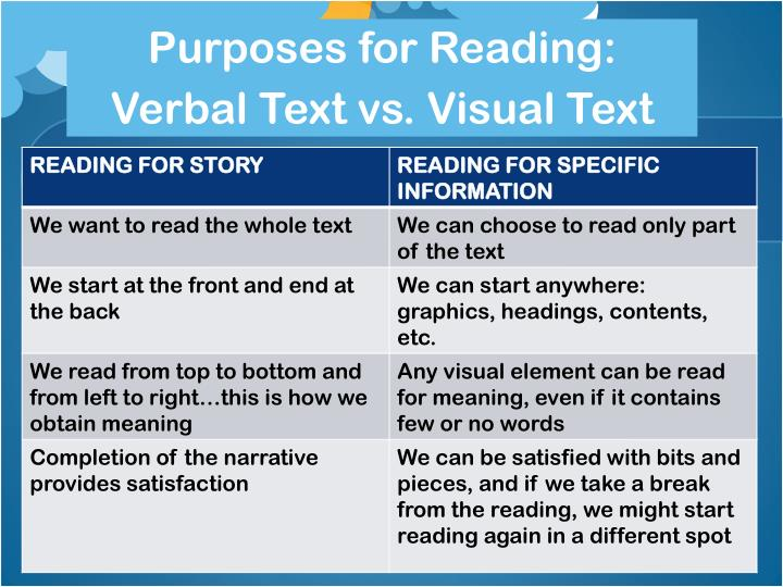 Purposes for Reading: