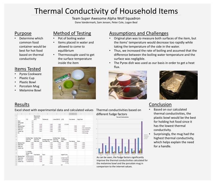 Thermal Conductivity of Household Items