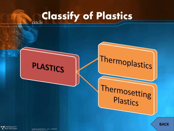 Classify of Plastics