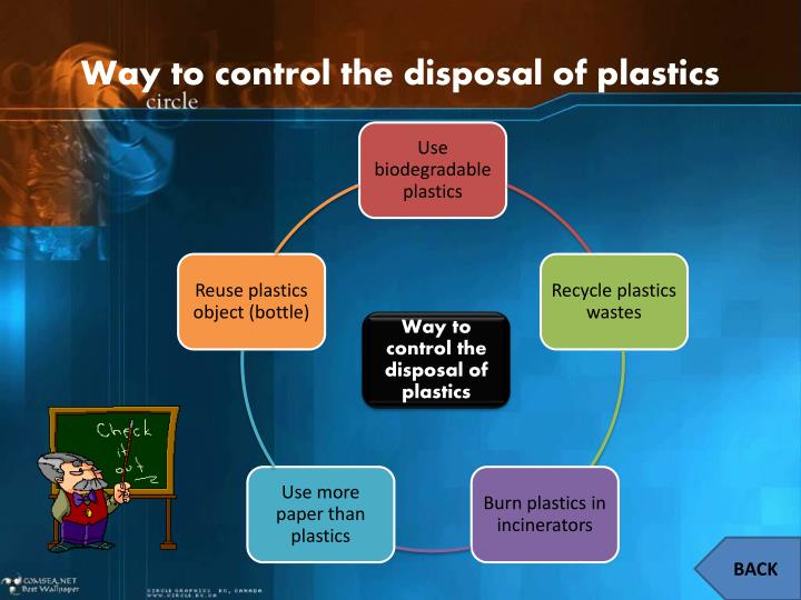 Way to control the disposal of plastics