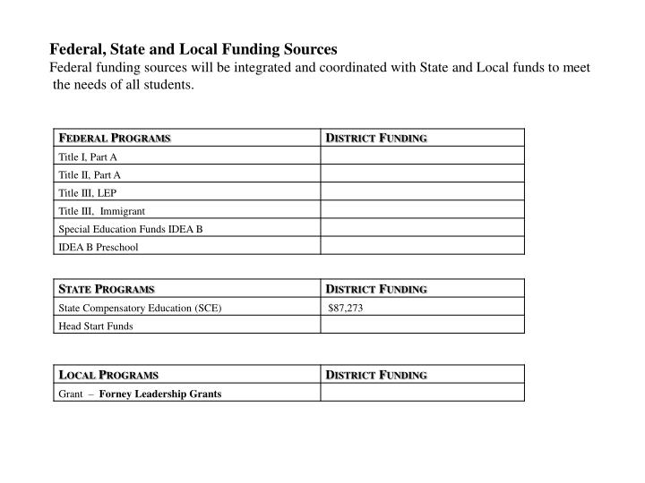 Federal, State and Local Funding Sources