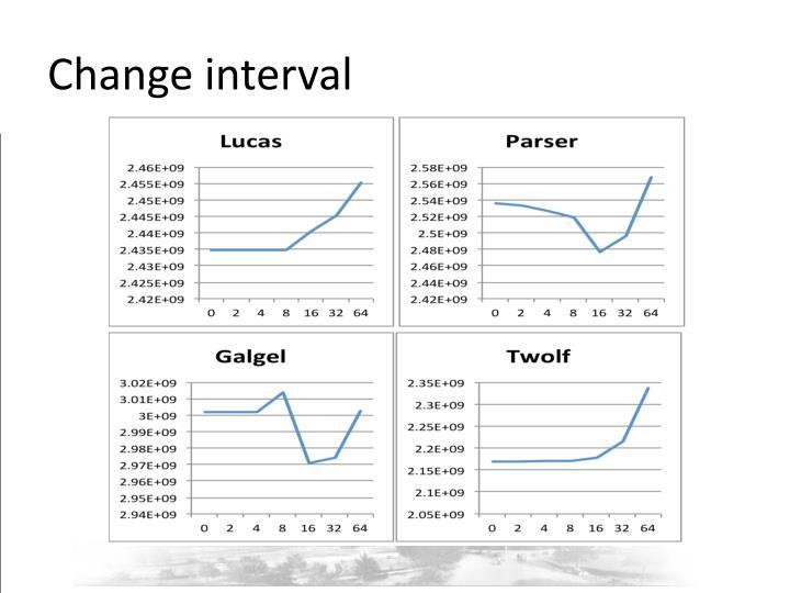 Change interval