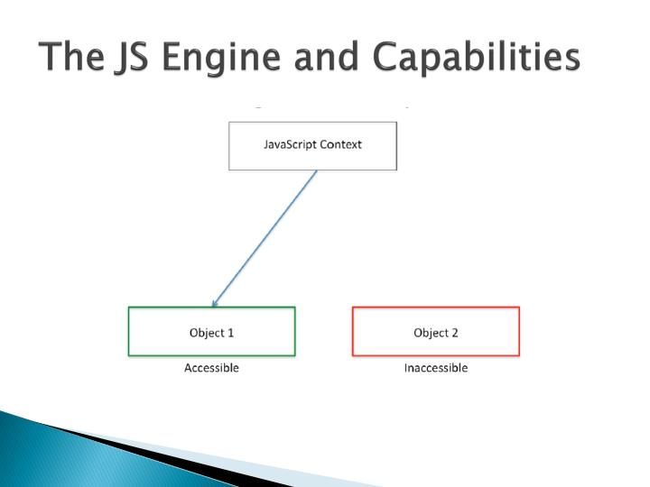 The JS Engine and Capabilities