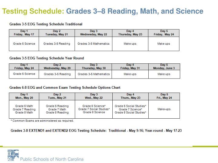 Testing Schedule: