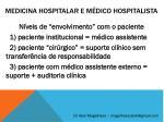 medicina hospitalar e m dico hospitalista22
