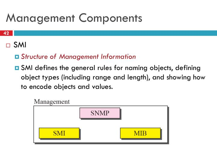 Management Components