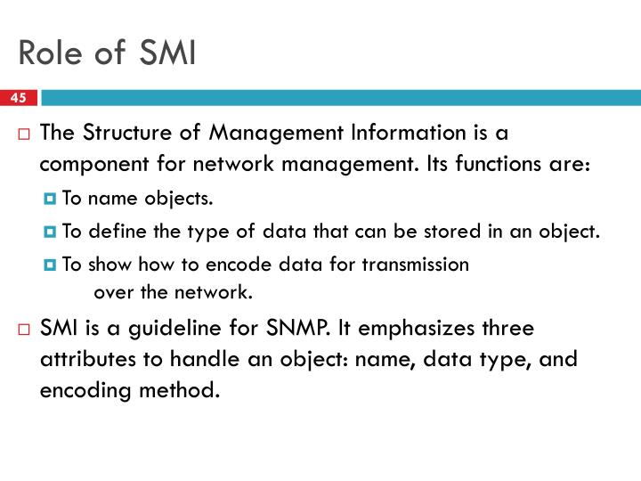 Role of SMI