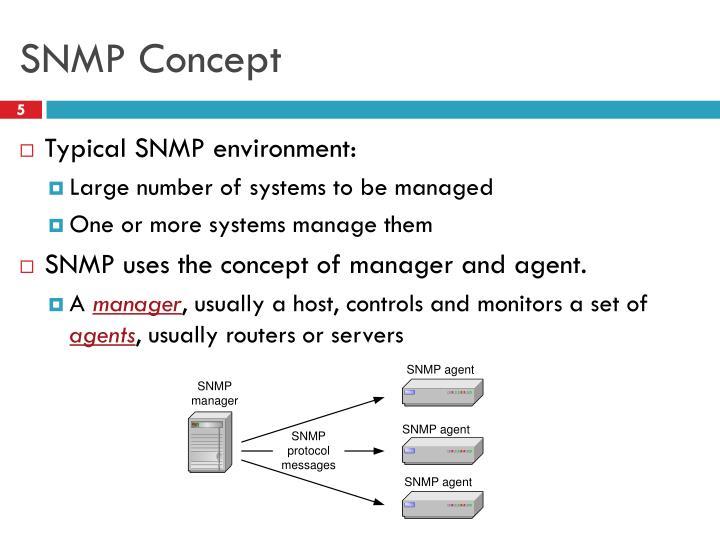 SNMP Concept