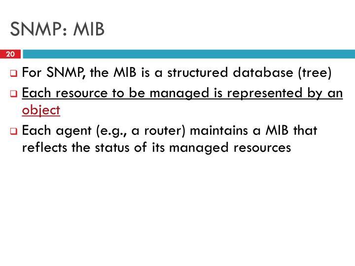 SNMP: MIB