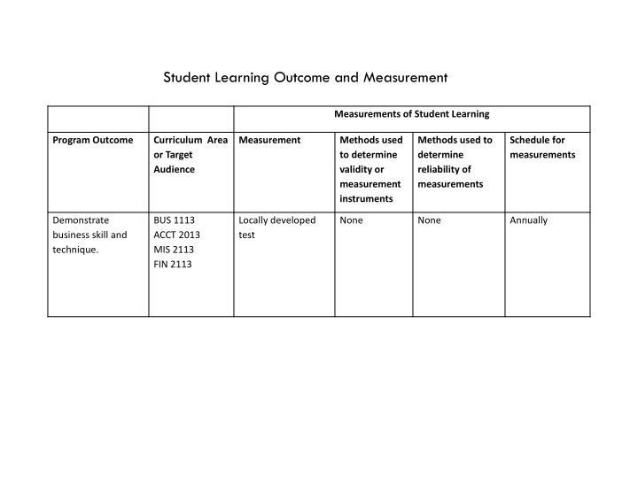 Student Learning Outcome and Measurement