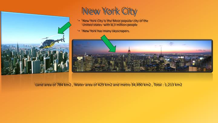New York City Is the Most popular city of the United states  with 8,3 million people