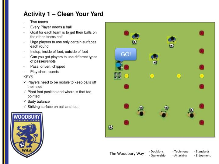 Activity 1 – Clean Your Yard