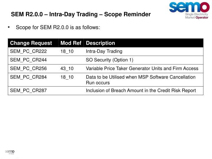 SEM R2.0.0 – Intra-Day Trading