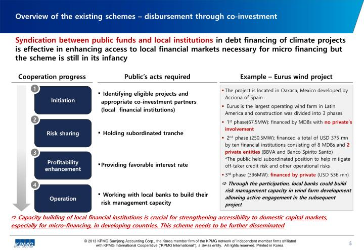 Overview of the existing schemes – disbursement through co-investment