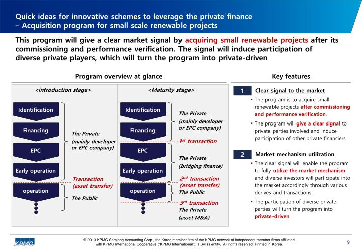 Quick ideas for innovative schemes to leverage the private finance