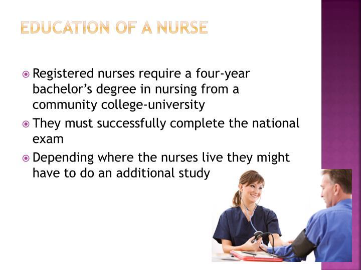Education of a Nurse