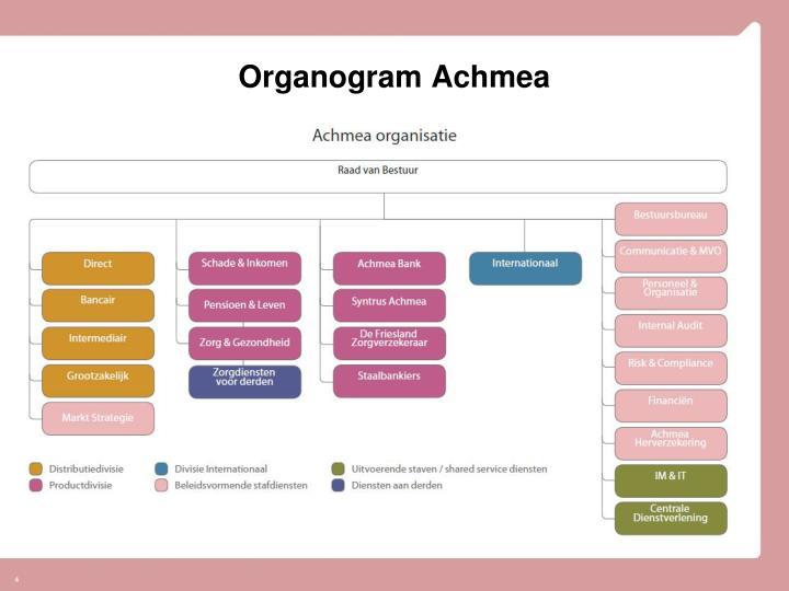 Organogram Achmea