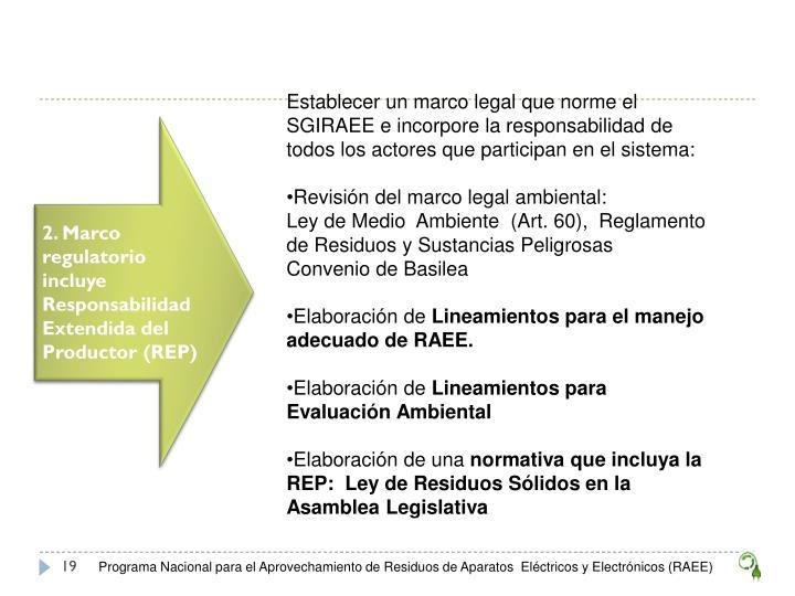 Establecer un marco legal que norme el SGIRAEE e incorpore la responsabilidad de todos los actores que participan en el
