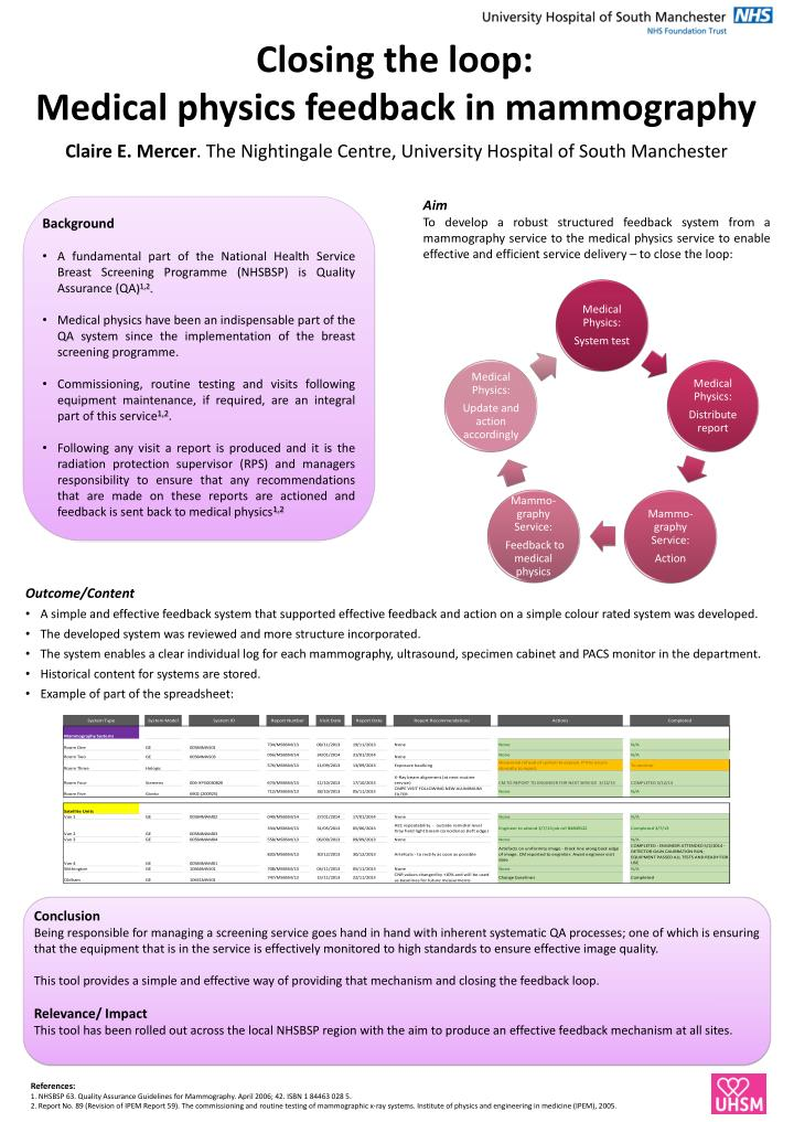 Closing the loop medical physics feedback in mammography