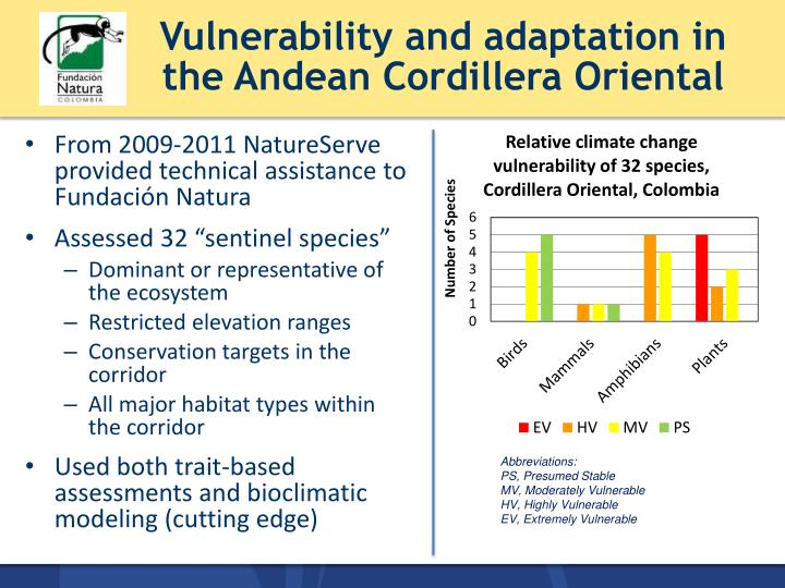Vulnerability and adaptation in the Andean Cordillera Oriental