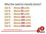 why the need to classify stores