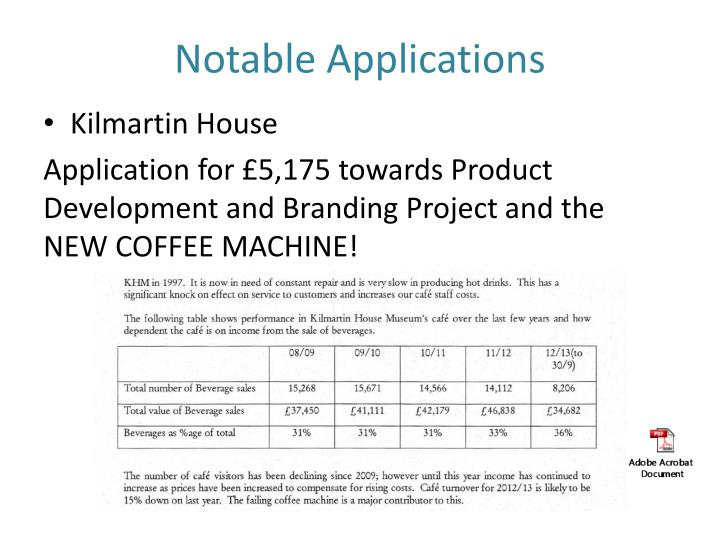 Notable Applications