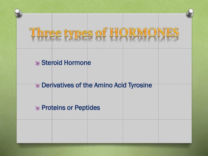 Three types of HORMONES