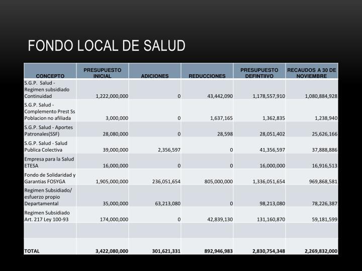 FONDO LOCAL DE SALUD